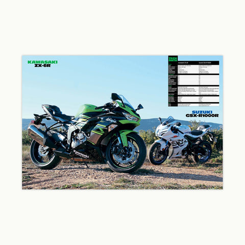 Fast Bikes India-ZX6R vs GSX-R1000R (Limited Edition) | Poster