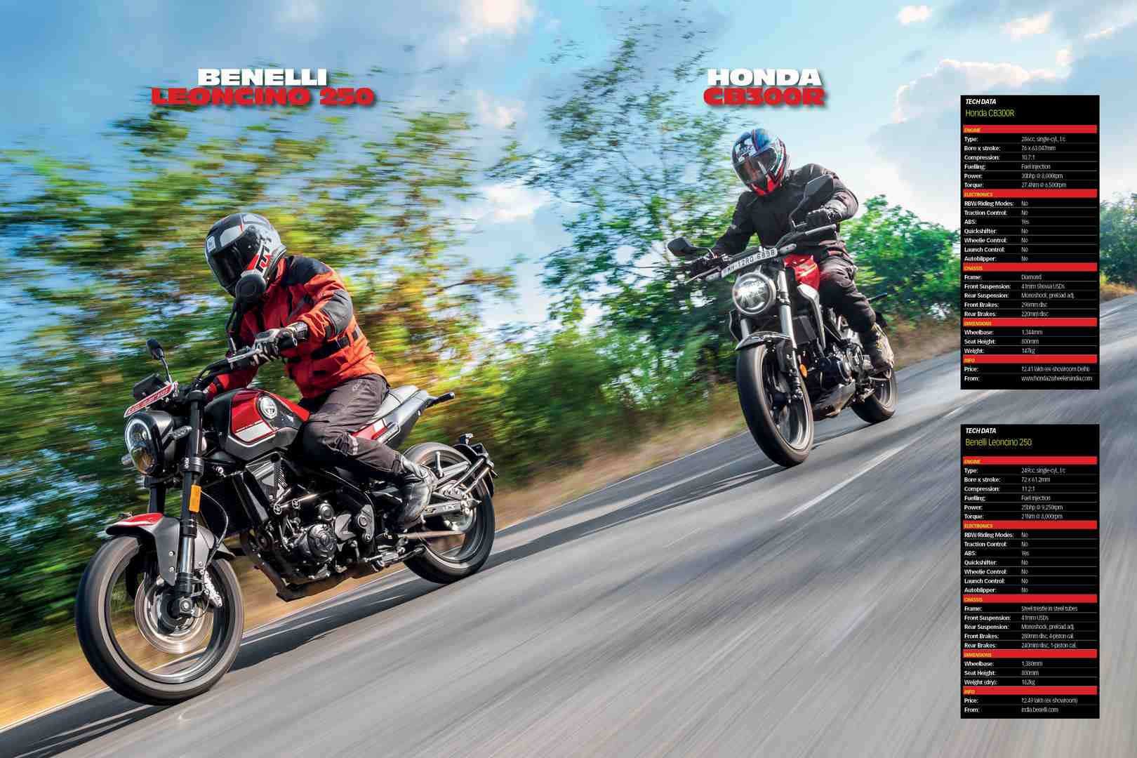 Fast Bikes India-Leoncino250 Vs CB300R (Limited Edition) | Poster