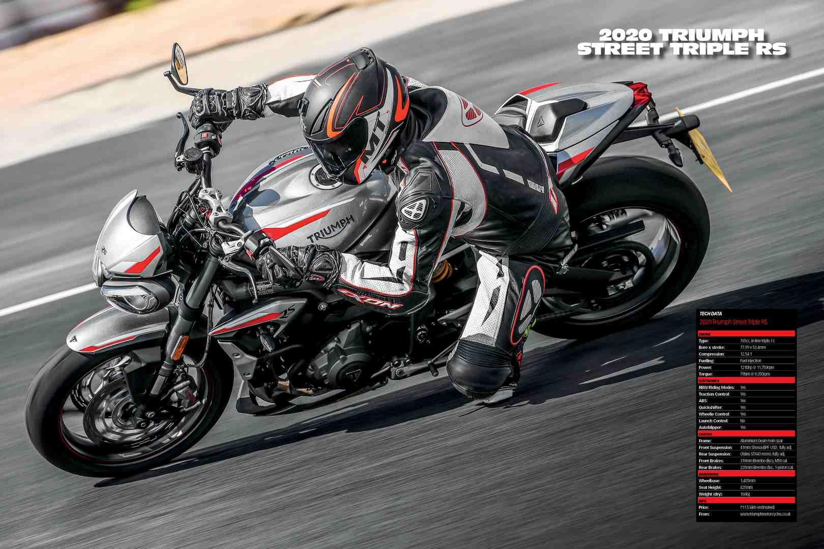 Fast Bikes India-2020 Triumph Street Triple RS #2 (Limited Edition) | Poster