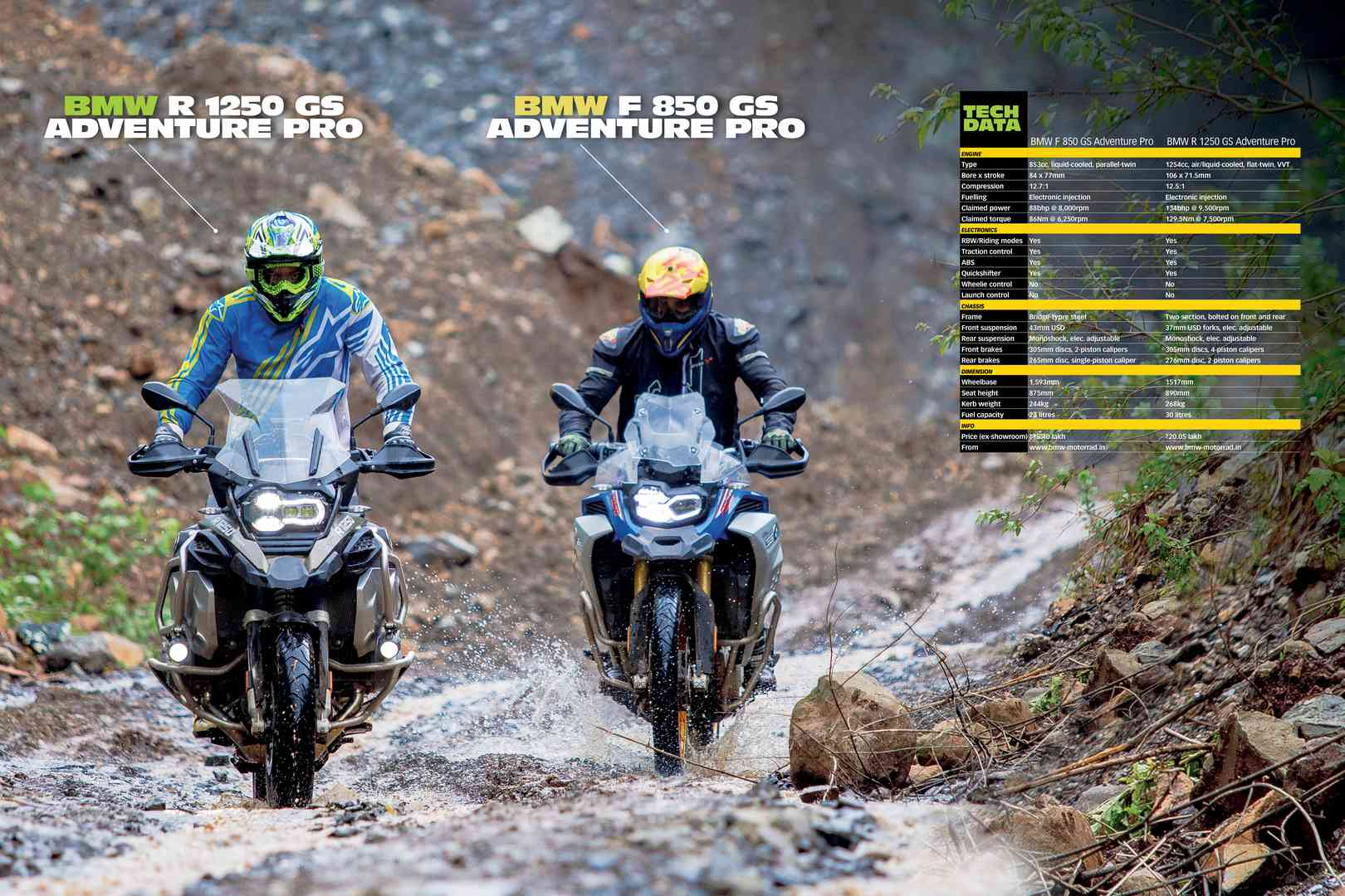 Fast Bikes India-BMW R1250 VS F850 (Limited Edition) | Poster