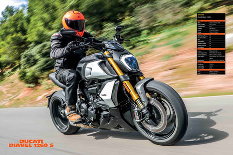 Fast Bikes India-Diavel 1260S-2 (Limited Edition) | Poster