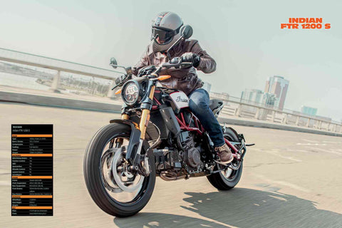 Fast Bikes India-Indian FTR 1200S (Limited Edition) | Poster