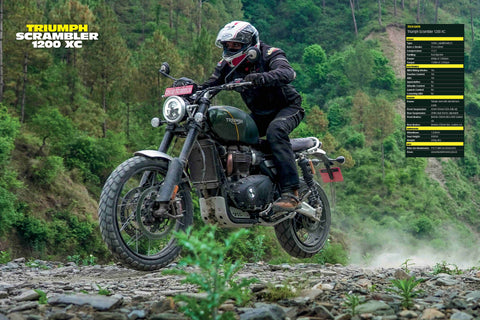 Fast Bikes India-Scrambler 12600XC (Limited Edition) | Poster