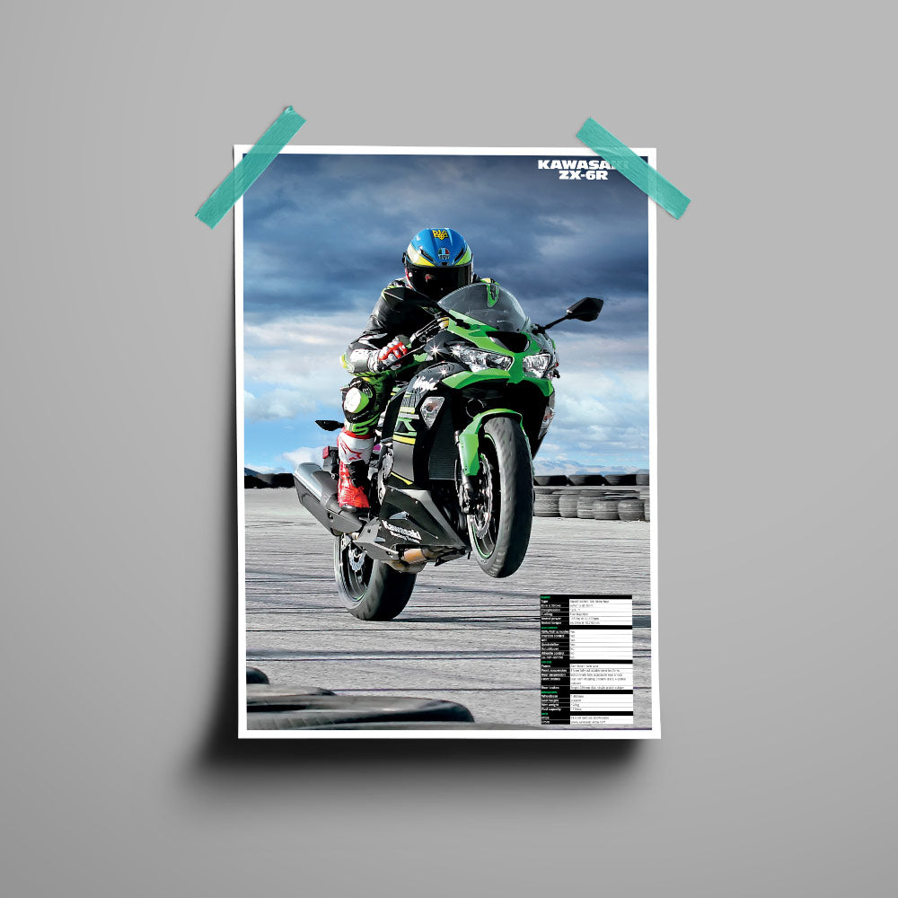 Fast Bikes India-ZX-6R (Limited Edition) | Poster