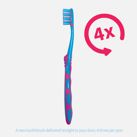 Toothbrush Subscription (1-year supply)