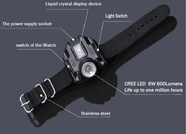NEW 2017  RECHARGEABLE TACTICAL LED FLASH WATCH -  FREE SHIPPING!