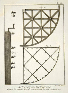 1778 Copper Engraving Antique Quadrant Astronomy Instrument Parts Diderot DDR1