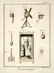 1778 Copper Engraving Antique Pneumatic Anemometer Machines Diderot Drawing DDR1