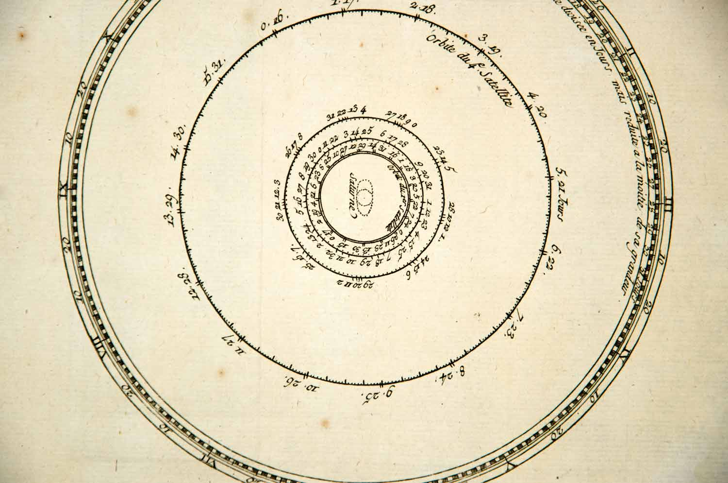 1779 Copper Engraving Astronomy Saturn Celestial Planet Antique Diderot DDR3