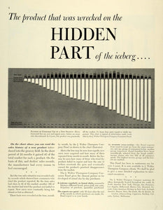 1944 Ad J Walter Thompson Advertising Panel Chart Sale Record Consumers FZ6