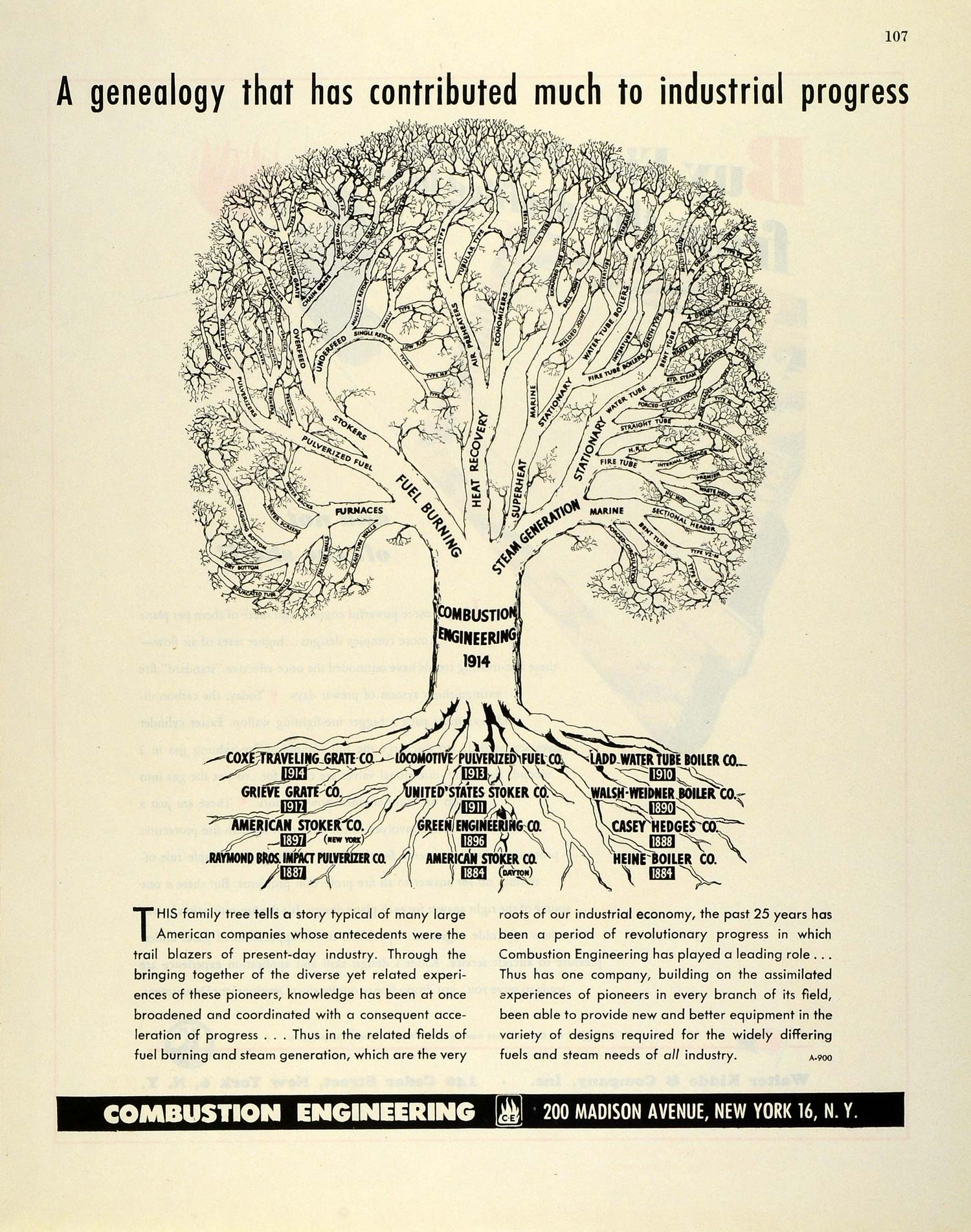 1945 Ad Combustion Engineering Family Tree Genealogy Fuel Steam Generation FZ8