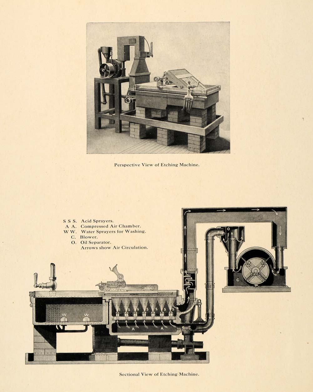 1908 Antique Etching Machine Printing Engraving Print - ORIGINAL HISTORIC GAC3