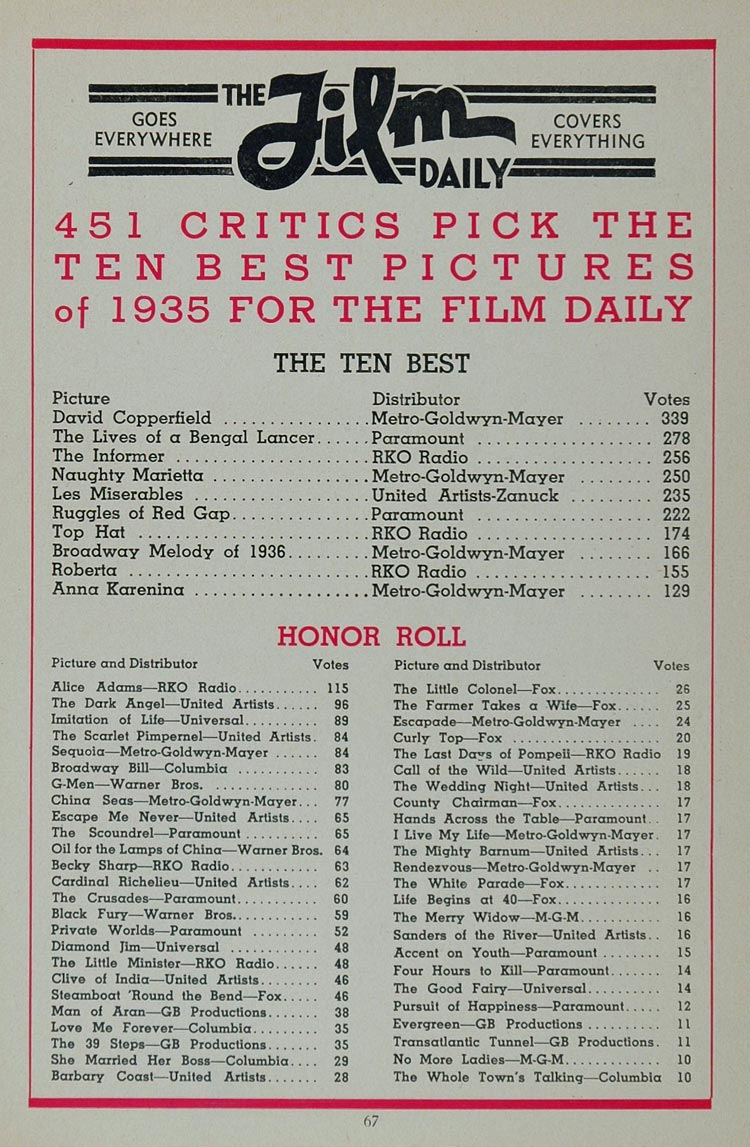 1936 Ad Film Daily Ten Best Pictures Movies Films 1935 - ORIGINAL MOVIE