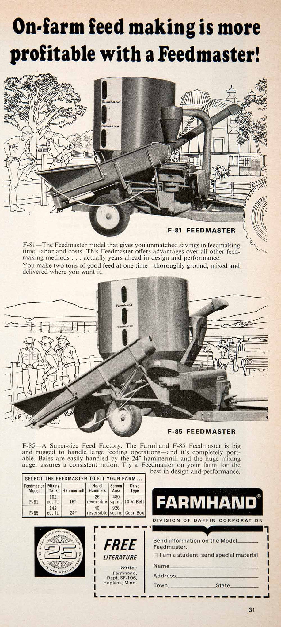 1966 Ad F-81 F-85 Feedmaster Farmhand Daffin Agriculture Machinery Farming SF2