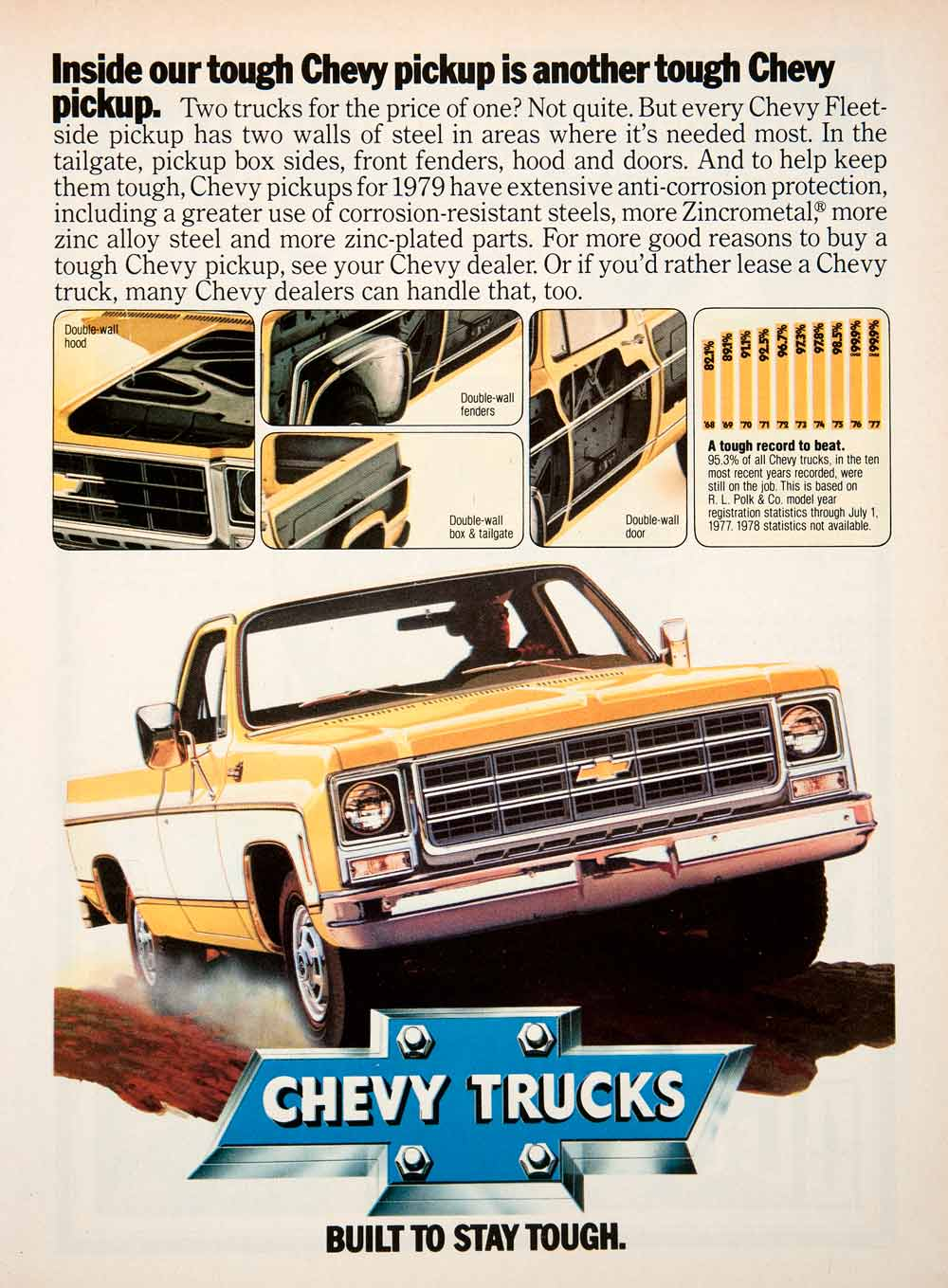 Truck 1977 chevy truck hood : Trucks Page 10 - Period Paper