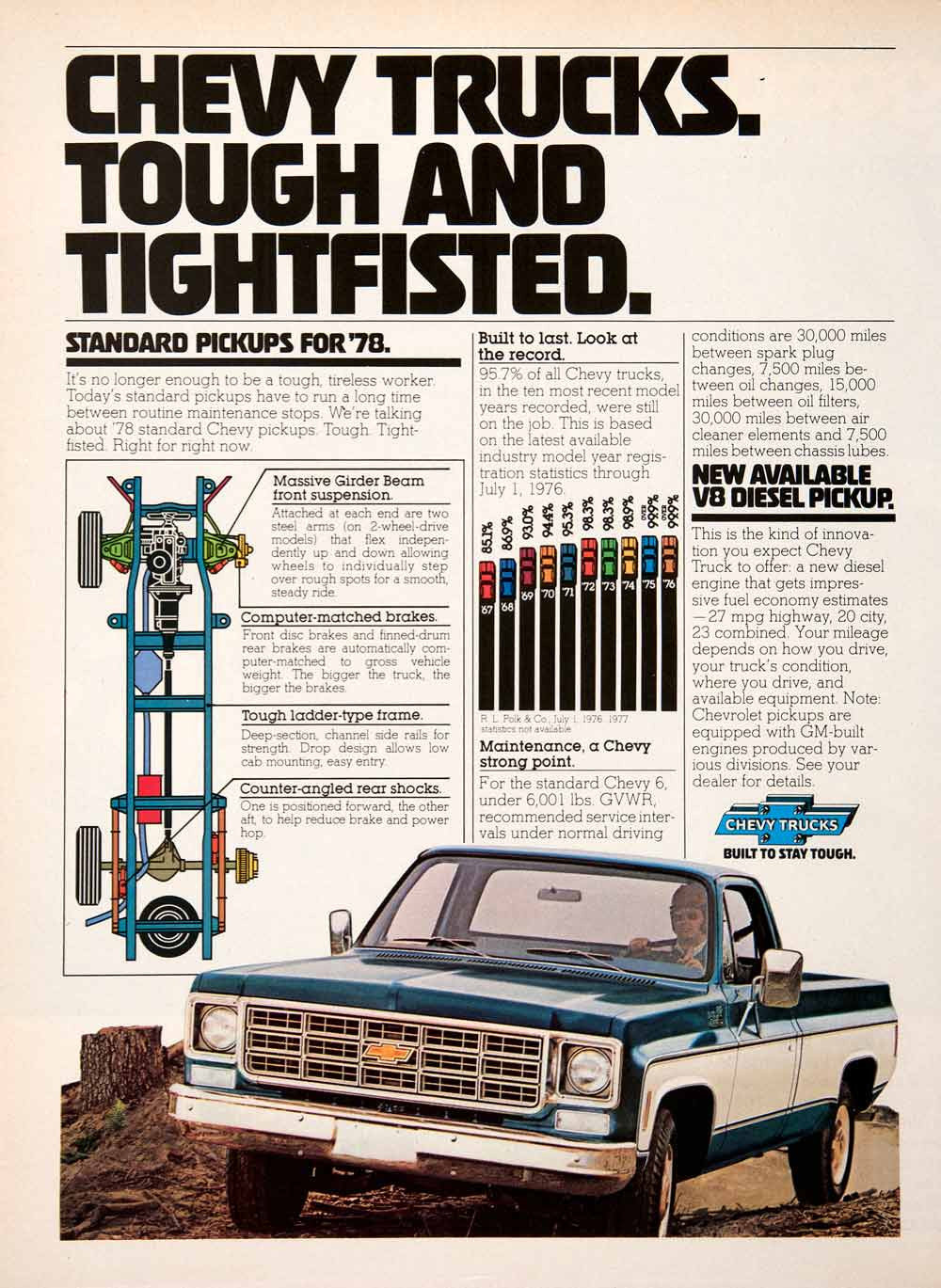 1977 Ad Chevy Chevrolet Pickup Truck Advertisement 1978 Diesel Engine SF4