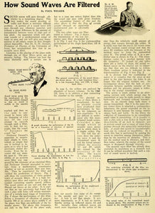 1927 Article Scientific Explanation Sound Waves Filtered Diagram Dr. GW SI1