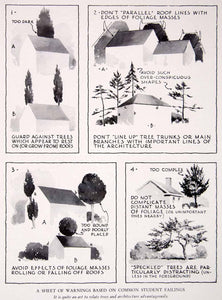 1943 Print Diagram Bad Faulty Tree Representations Building Foliage XAW5