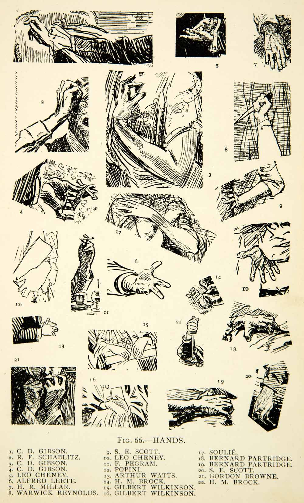 1927 Print Collection Hands Figure Drawing Leo Cheney S E Scott C D Gibson  XDH1