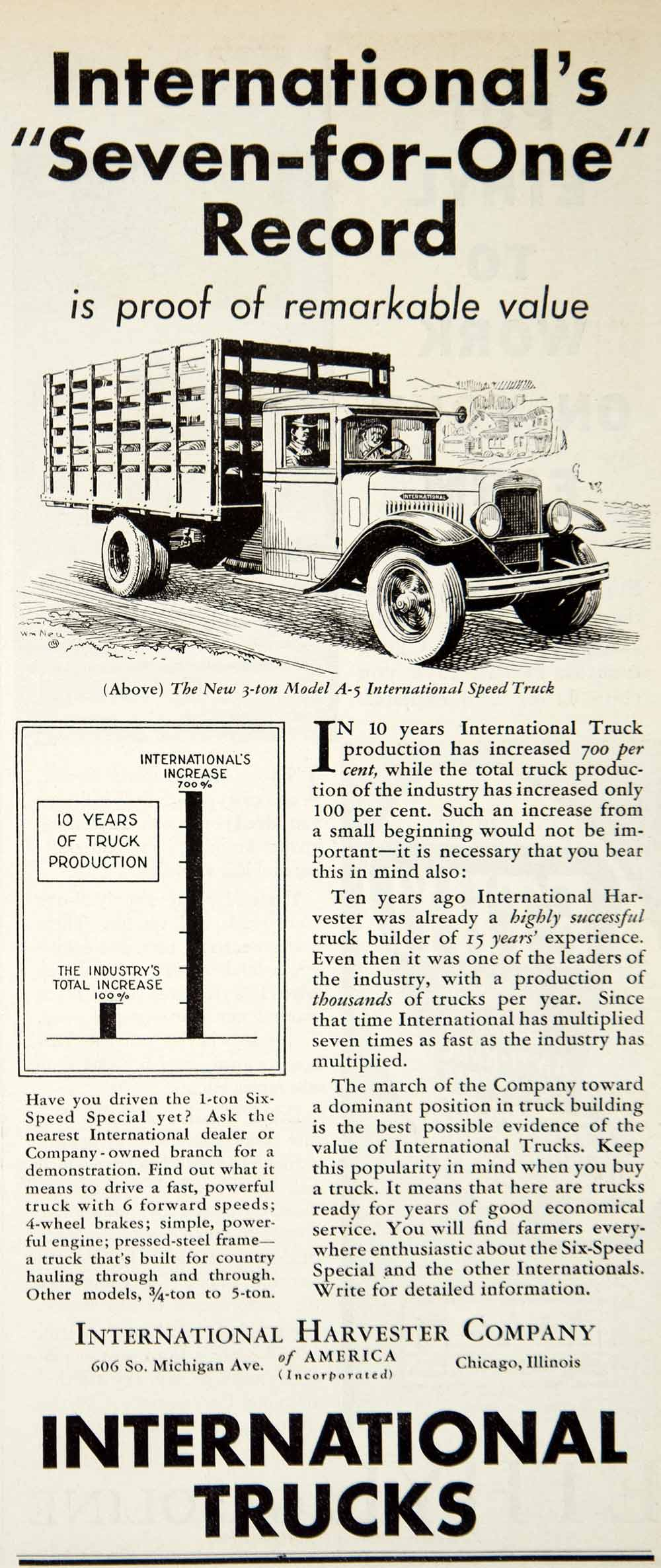 1930 Ad International Harvester Truck 1931 3-Ton Model A-5 Automobile Farm YCT1