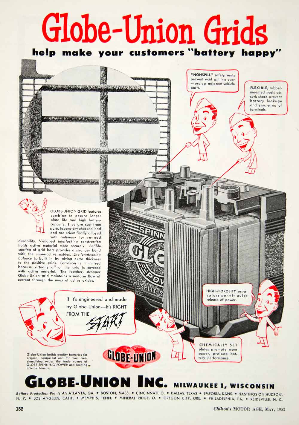 1952 Ad Globe-Union Grids Milwaukee Automotive Car Battery Nonspill Car Battery Parts Name on car tools names, car hood parts names, car frame parts names, car radiator parts names, car body names, car lights names, car wheel parts names,