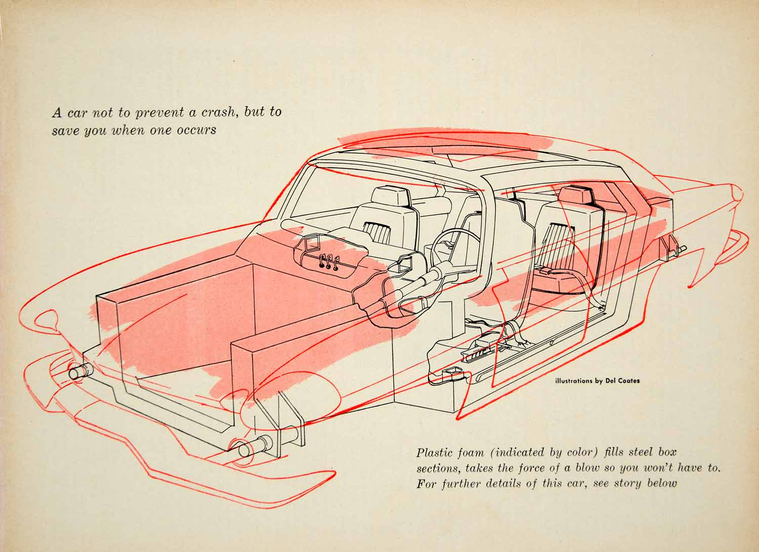 1955 Article Del Coates Art Classic Car Automobile Cross Section Safety YMT1