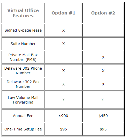 Delaware Virtual Office Order Form - Delaware Business Incorporators, Inc.