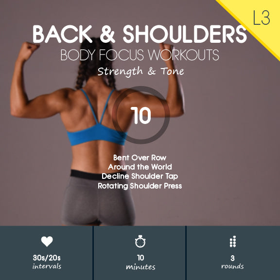 Round Shoulders & Strong Upper Back Workout