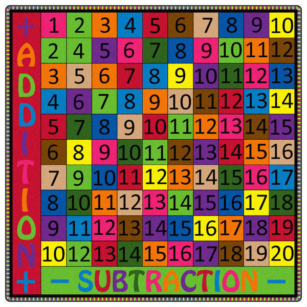 Addition and Subtraction Rug - KidCarpet.com