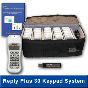 30-Keypad System Featuring Reply Plus Keypads