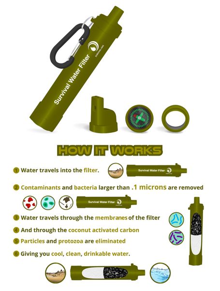 Survival Water Filter Straw