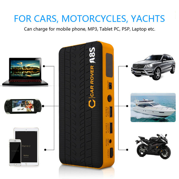 Car Battery Jump Starter with 14000 mAh 800A Peak Current Booster