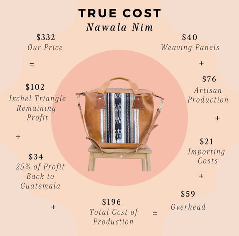 True Cost for Shopping Ethically