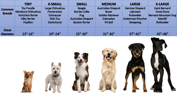 Gear for Working Dogs Size Chart