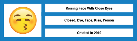 Emoji Kissing Face With Closed Eyes
