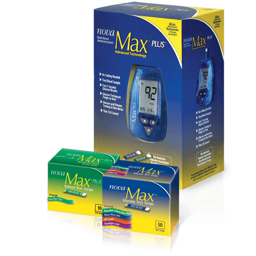 NovaMax Plus Diabetes Monitoring Kit Combo (Meter Kit, 10 Ketone Strips, and 50 Glucose Test Strips)