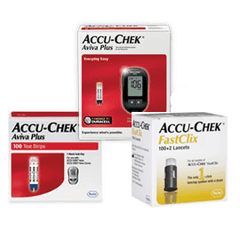Accu-Chek Aviva Plus Diabetes Monitoring Kit Combo (Meter Kit, 100 Test Strips, FastClix Lancets 102ct)