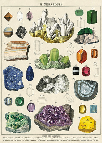 Mineralogie Chart Wrap Poster - Cavallini & Co - SweetpeaStore