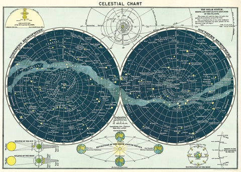 Vintage Celestial Chart Wrap Poster - Cavallini & Co - SweetpeaStore