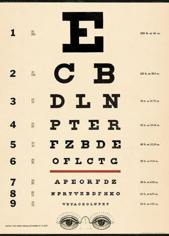 Optician Vintage Eye Chart Wrap Poster - Cavallini & Co - SweetpeaStore