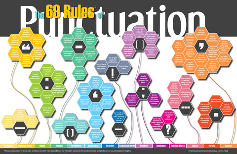 The 69 Rules of Punctuation 19x28.5 Poster