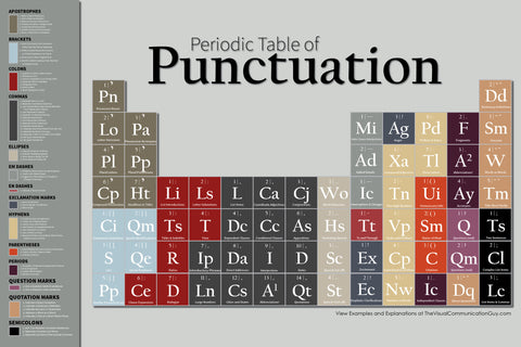 The Periodic Table of Punctuation 19x28.5 Poster