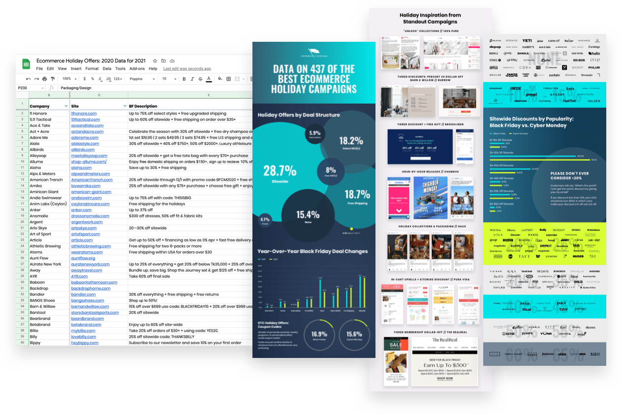 Data on the best ecommerce holiday campaigns and offers