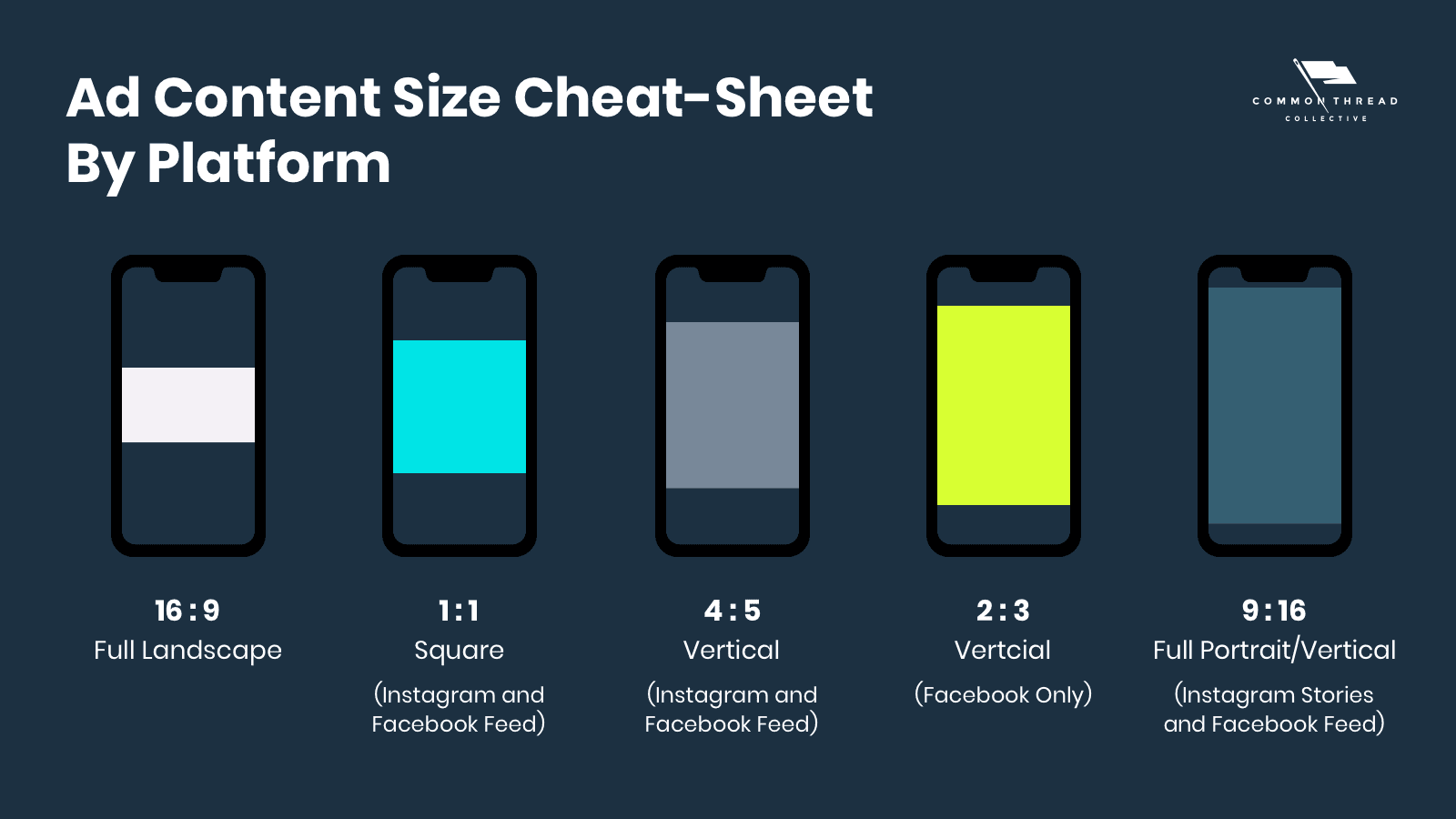 Ad Content Size Cheat-Sheet by Platform