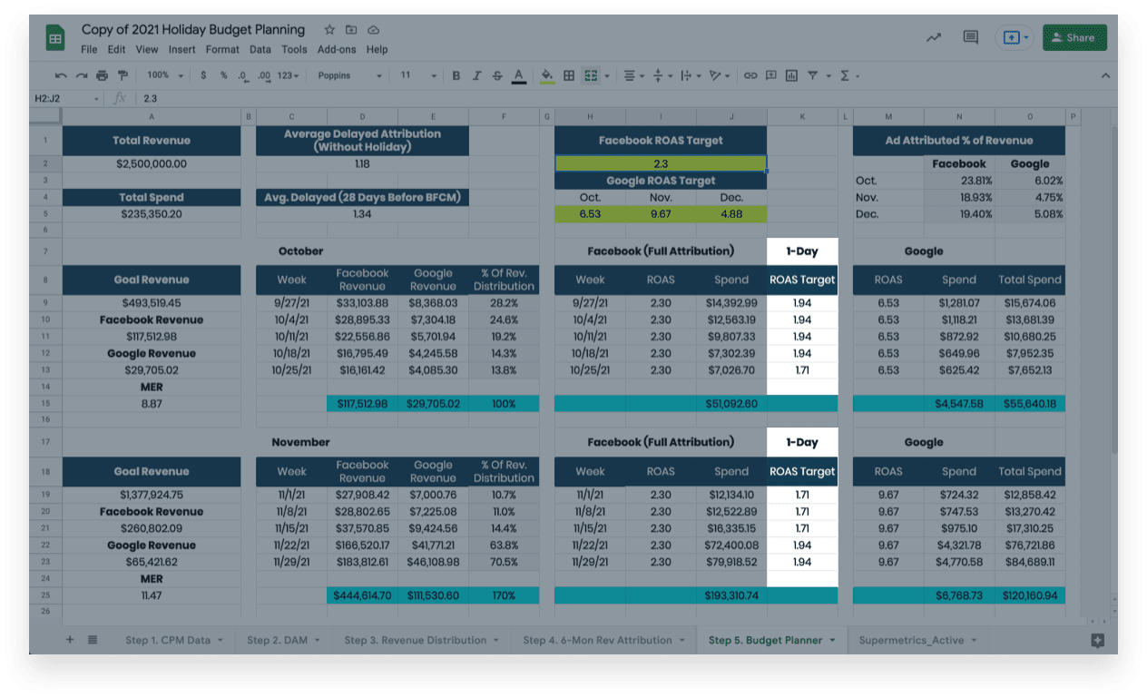 Using the Holiday Profit Fuel Template: 1-day ROAS targets