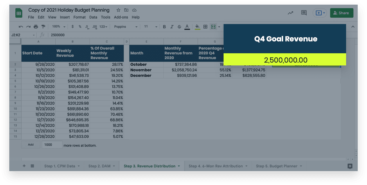 Using the Holiday Profit Fuel Template and Budget Planner: Q4 Goal Revenue