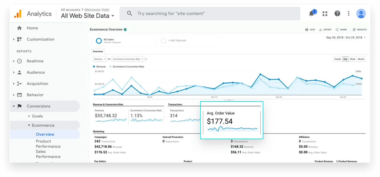 Google Analytics: Finding your Average Order Value