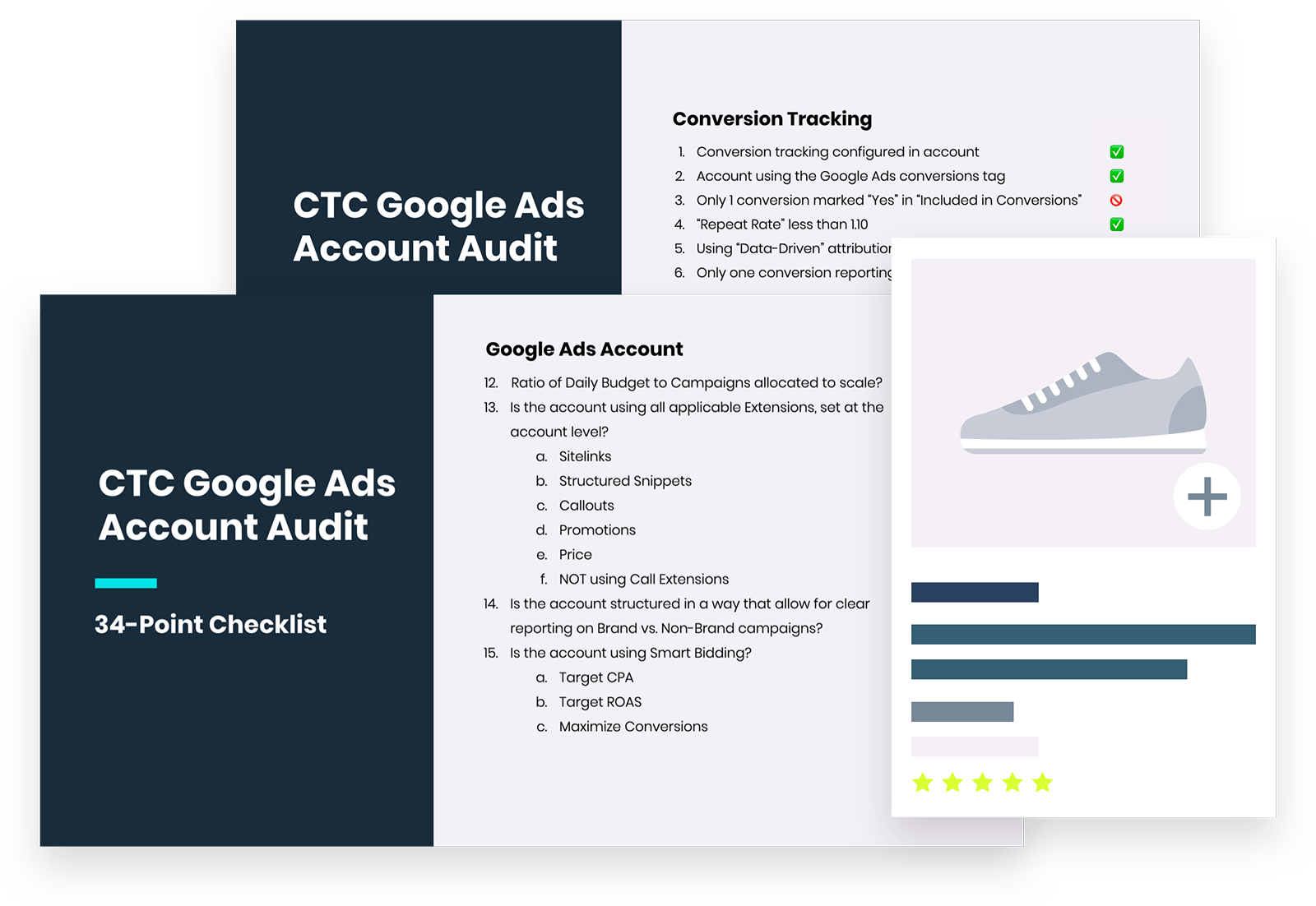 Ecommerce Google Shopping ads audit