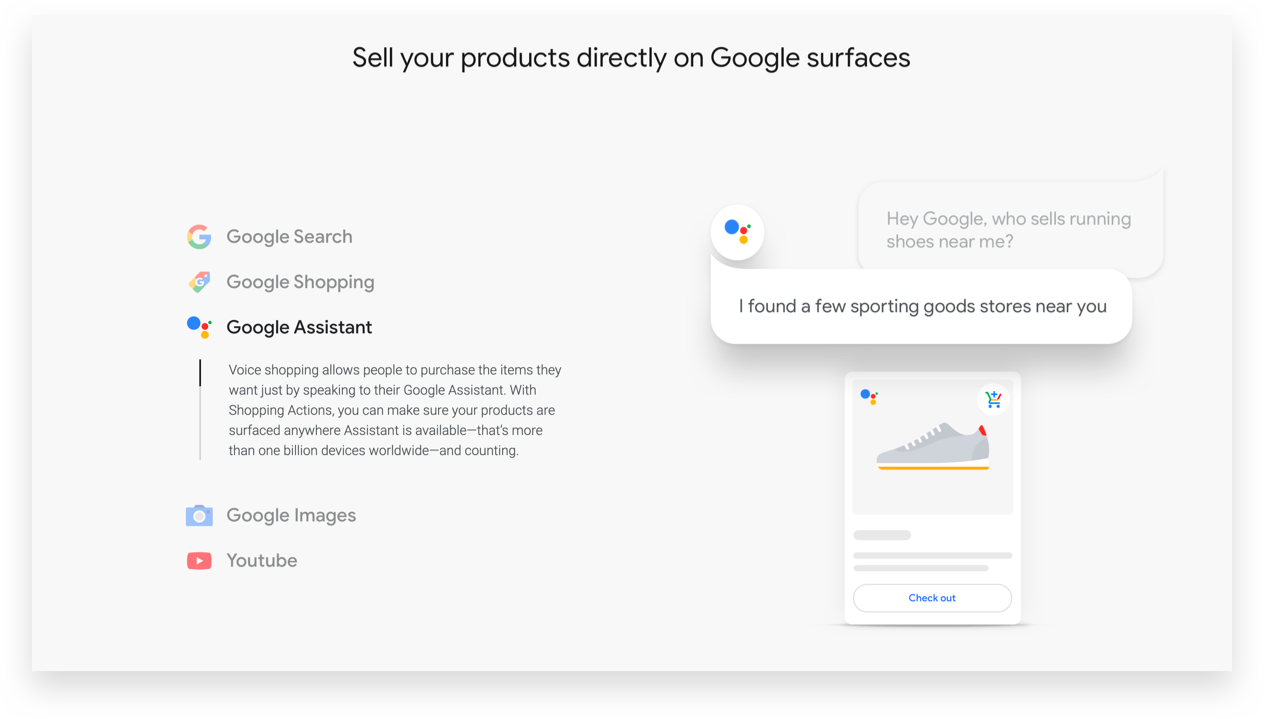 Google Shopping Actions for Ecommerce