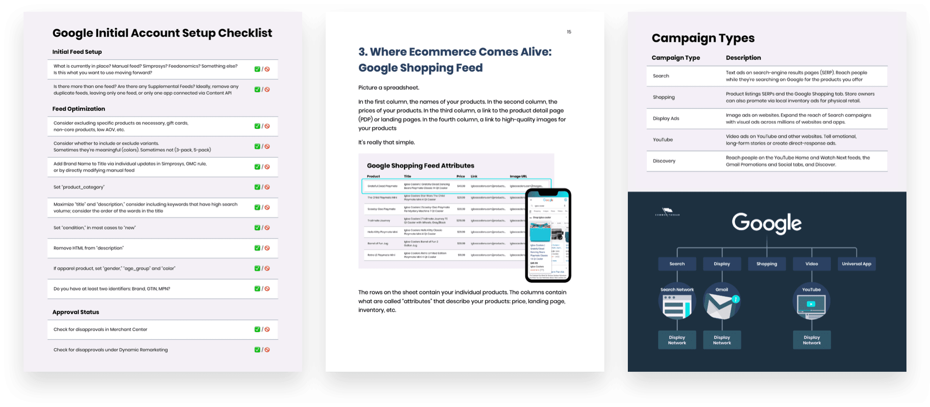 Google Shopping Ecommerce Guide: PDF Download